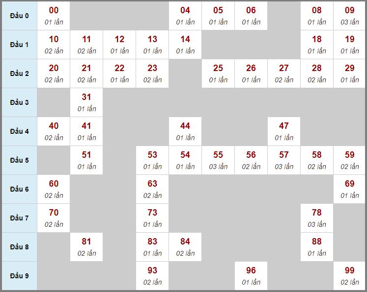 Cầu động chạy liên tục trong 3 ngày đến 14/9