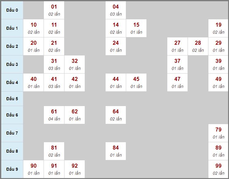 Cầu động chạy liên tục trong 3 ngày đến 28/9